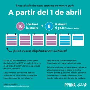 1_Abril_inicioEquiparacionPermisos
